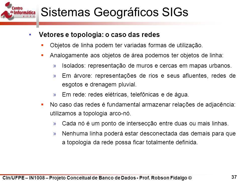 CIn/UFPE – IN1008 – Projeto Conceitual de Banco de Dados - Prof. Robson Fidalgo  37 Sistemas Geográficos SIGs Vetores e topologia: o caso das redes 
