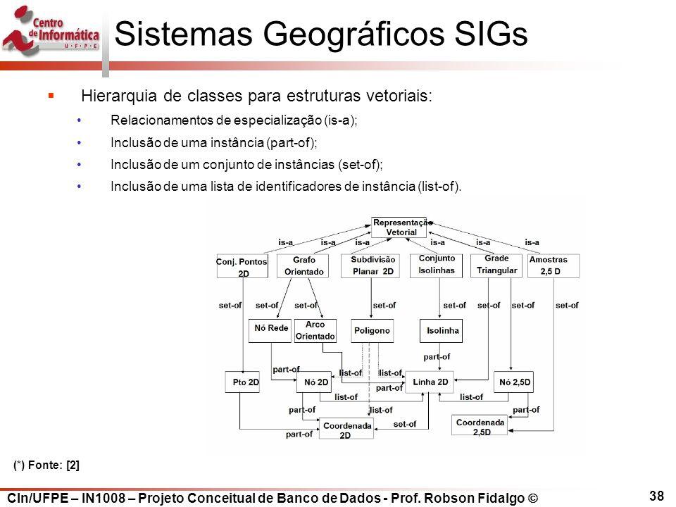 CIn/UFPE – IN1008 – Projeto Conceitual de Banco de Dados - Prof. Robson Fidalgo  38 Sistemas Geográficos SIGs  Hierarquia de classes para estruturas