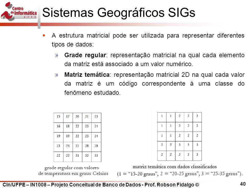 CIn/UFPE – IN1008 – Projeto Conceitual de Banco de Dados - Prof. Robson Fidalgo  40 Sistemas Geográficos SIGs  A estrutura matricial pode ser utiliz