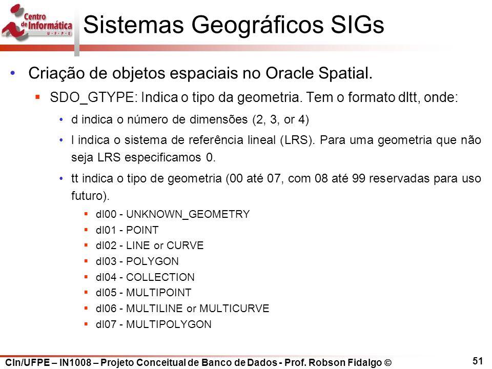 CIn/UFPE – IN1008 – Projeto Conceitual de Banco de Dados - Prof. Robson Fidalgo  51 Sistemas Geográficos SIGs Criação de objetos espaciais no Oracle