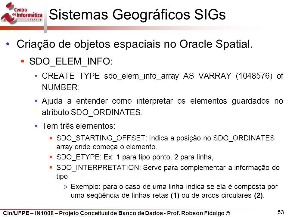 CIn/UFPE – IN1008 – Projeto Conceitual de Banco de Dados - Prof. Robson Fidalgo  53 Sistemas Geográficos SIGs Criação de objetos espaciais no Oracle