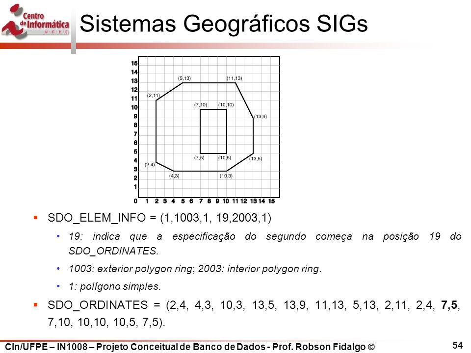CIn/UFPE – IN1008 – Projeto Conceitual de Banco de Dados - Prof. Robson Fidalgo  54 Sistemas Geográficos SIGs  SDO_ELEM_INFO = (1,1003,1, 19,2003,1)