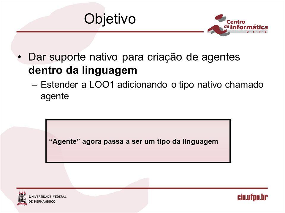 Objetivo Dar suporte nativo para criação de agentes dentro da linguagem –Estender a LOO1 adicionando o tipo nativo chamado agente Agente agora passa a ser um tipo da linguagem