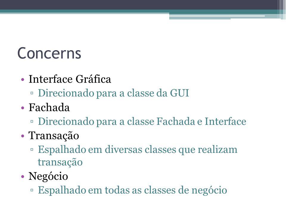 Concerns Interface Gráfica ▫Direcionado para a classe da GUI Fachada ▫Direcionado para a classe Fachada e Interface Transação ▫Espalhado em diversas classes que realizam transação Negócio ▫Espalhado em todas as classes de negócio