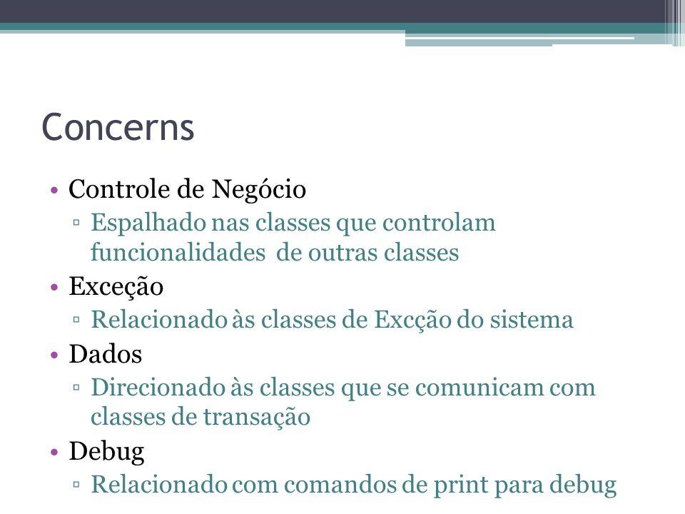 Concerns Controle de Negócio ▫Espalhado nas classes que controlam funcionalidades de outras classes Exceção ▫Relacionado às classes de Excção do sistema Dados ▫Direcionado às classes que se comunicam com classes de transação Debug ▫Relacionado com comandos de print para debug