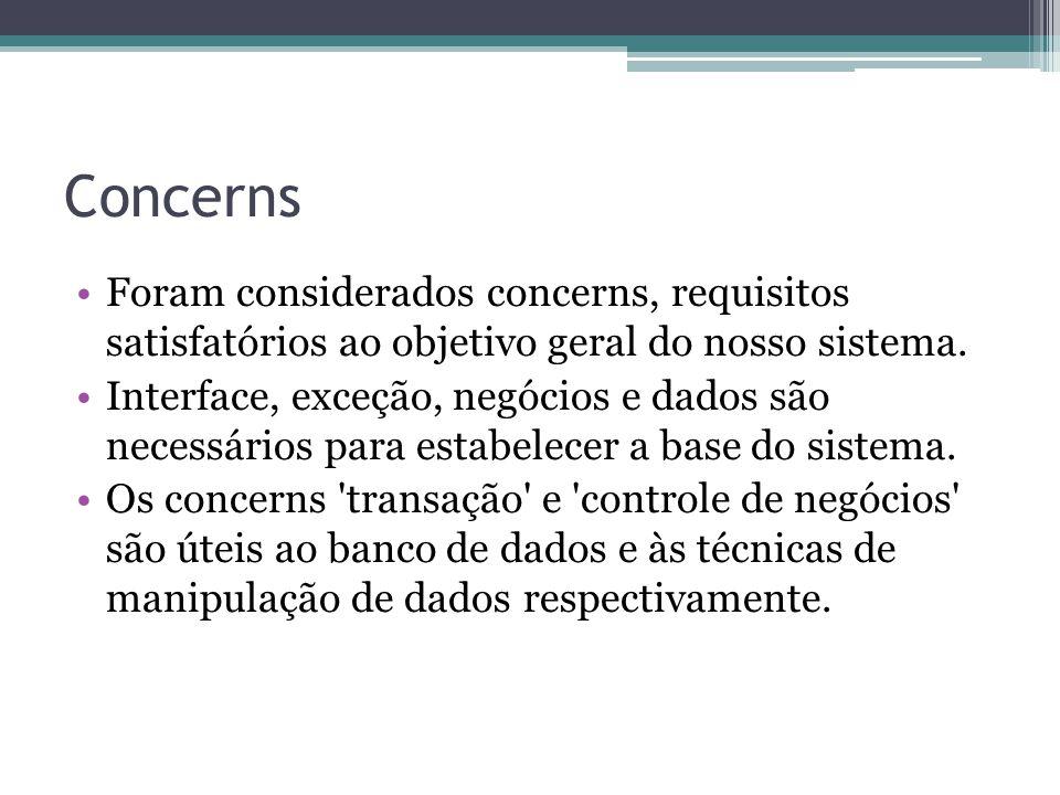 Concerns Foram considerados concerns, requisitos satisfatórios ao objetivo geral do nosso sistema.