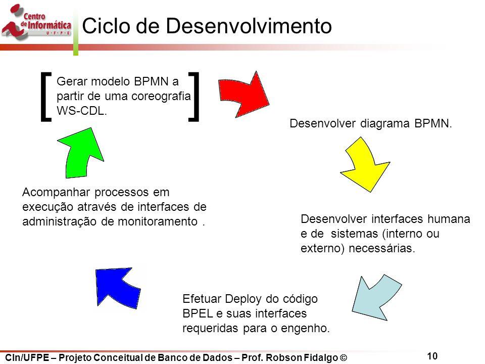 CIn/UFPE – Projeto Conceitual de Banco de Dados – Prof. Robson Fidalgo  10 Ciclo de Desenvolvimento Acompanhar processos em execução através de inter