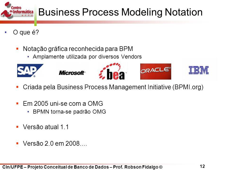 CIn/UFPE – Projeto Conceitual de Banco de Dados – Prof. Robson Fidalgo  12 Business Process Modeling Notation O que é?  Notação gráfica reconhecida