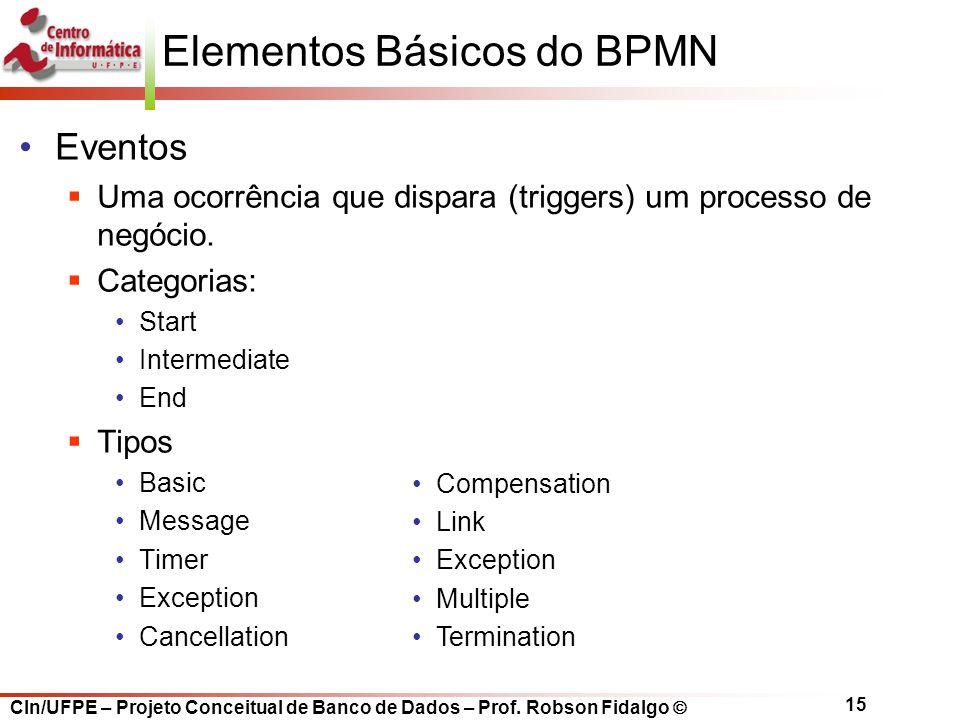 CIn/UFPE – Projeto Conceitual de Banco de Dados – Prof. Robson Fidalgo  15 Elementos Básicos do BPMN Eventos  Uma ocorrência que dispara (triggers)