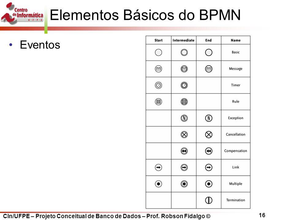 CIn/UFPE – Projeto Conceitual de Banco de Dados – Prof. Robson Fidalgo  16 Elementos Básicos do BPMN Eventos