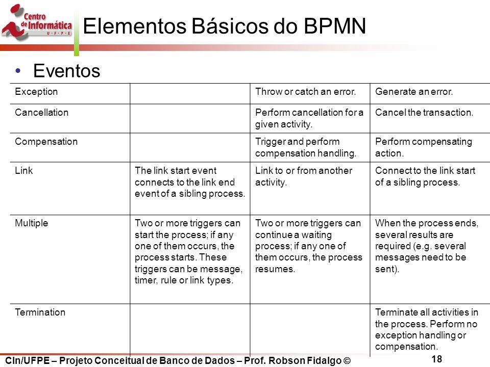 CIn/UFPE – Projeto Conceitual de Banco de Dados – Prof. Robson Fidalgo  18 Elementos Básicos do BPMN Exception Throw or catch an error.Generate an er
