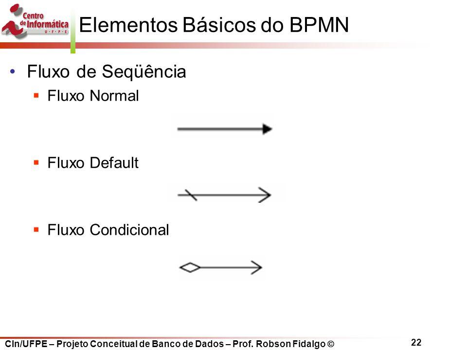 CIn/UFPE – Projeto Conceitual de Banco de Dados – Prof. Robson Fidalgo  22 Elementos Básicos do BPMN Fluxo de Seqüência  Fluxo Normal  Fluxo Defaul