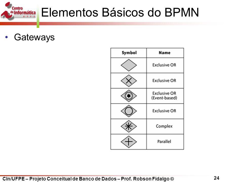 CIn/UFPE – Projeto Conceitual de Banco de Dados – Prof. Robson Fidalgo  24 Elementos Básicos do BPMN Gateways