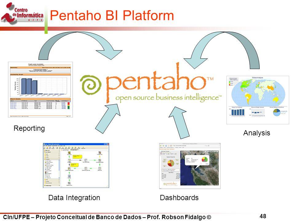 CIn/UFPE – Projeto Conceitual de Banco de Dados – Prof. Robson Fidalgo  48 Pentaho BI Platform Reporting Data IntegrationDashboards Analysis