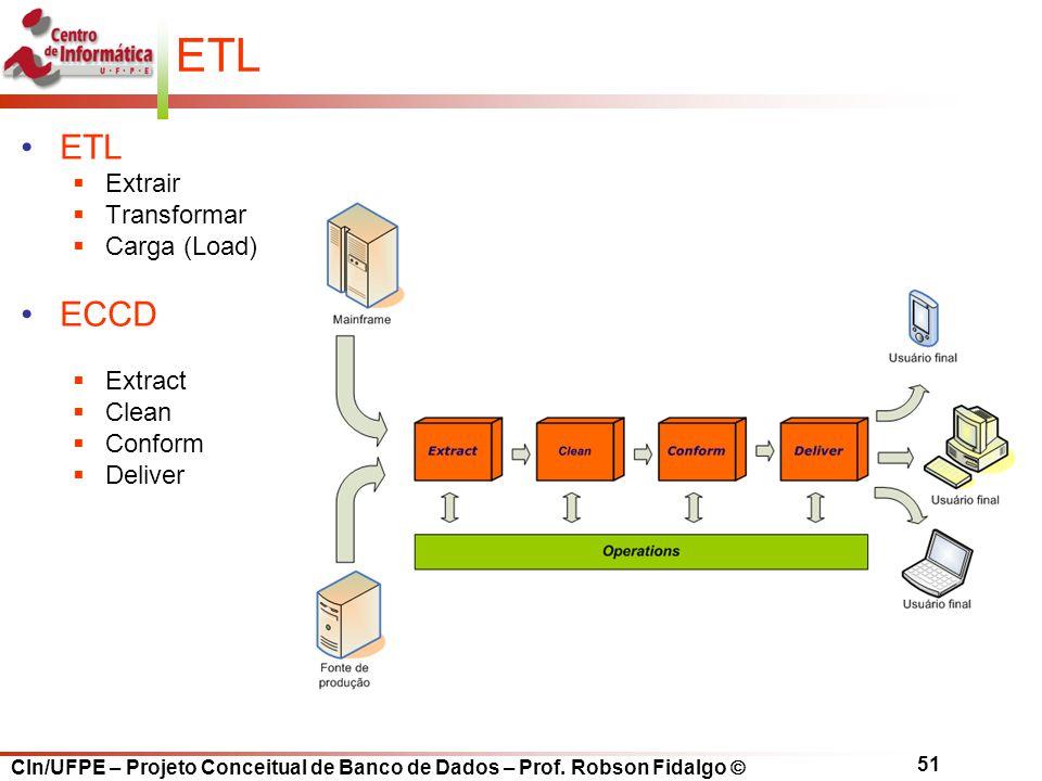 CIn/UFPE – Projeto Conceitual de Banco de Dados – Prof. Robson Fidalgo  51 ETL  Extrair  Transformar  Carga (Load) ECCD  Extract  Clean  Confor