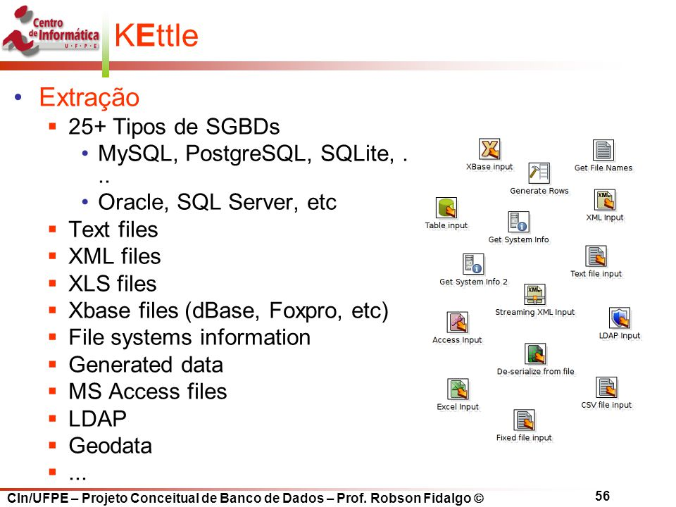 CIn/UFPE – Projeto Conceitual de Banco de Dados – Prof. Robson Fidalgo  56 KEttle Extração  25+ Tipos de SGBDs MySQL, PostgreSQL, SQLite,... Oracle,