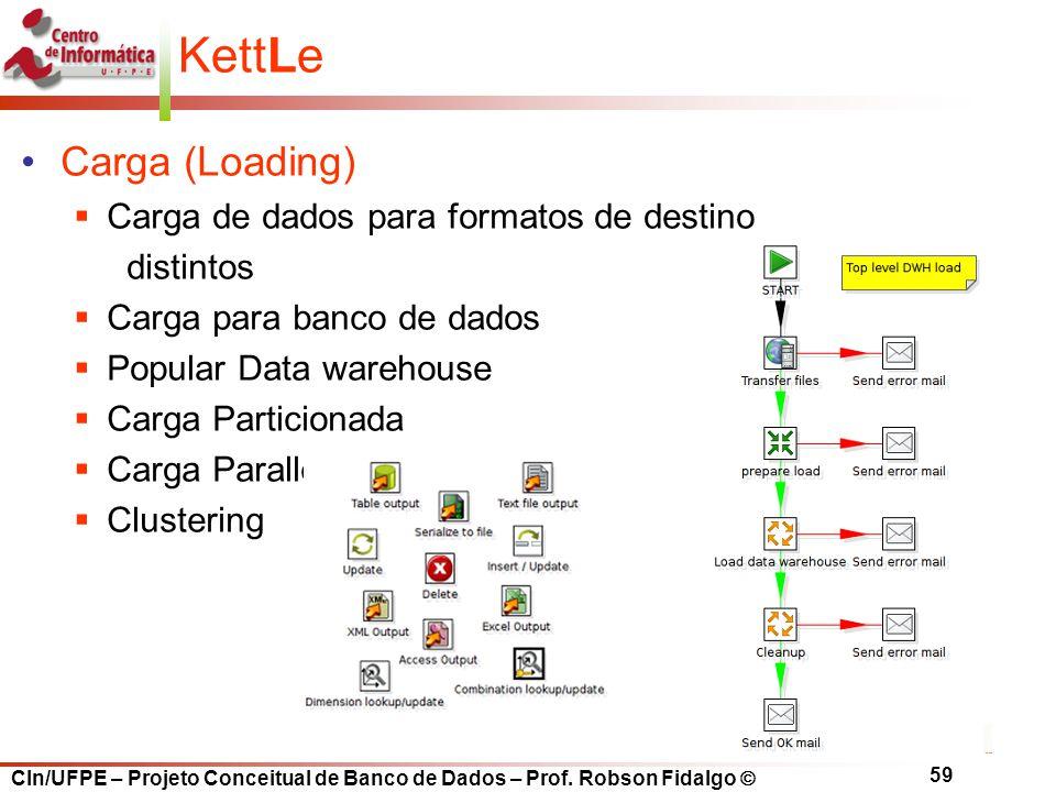 CIn/UFPE – Projeto Conceitual de Banco de Dados – Prof. Robson Fidalgo  59 KettLe Carga (Loading)  Carga de dados para formatos de destino distintos