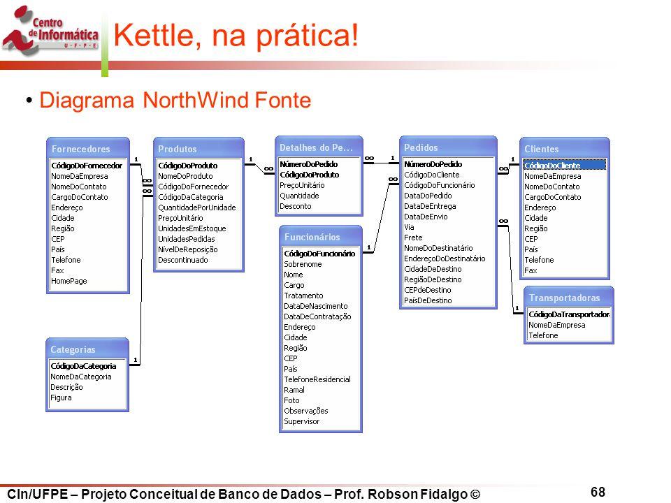 CIn/UFPE – Projeto Conceitual de Banco de Dados – Prof. Robson Fidalgo  68 Kettle, na prática! Diagrama NorthWind Fonte