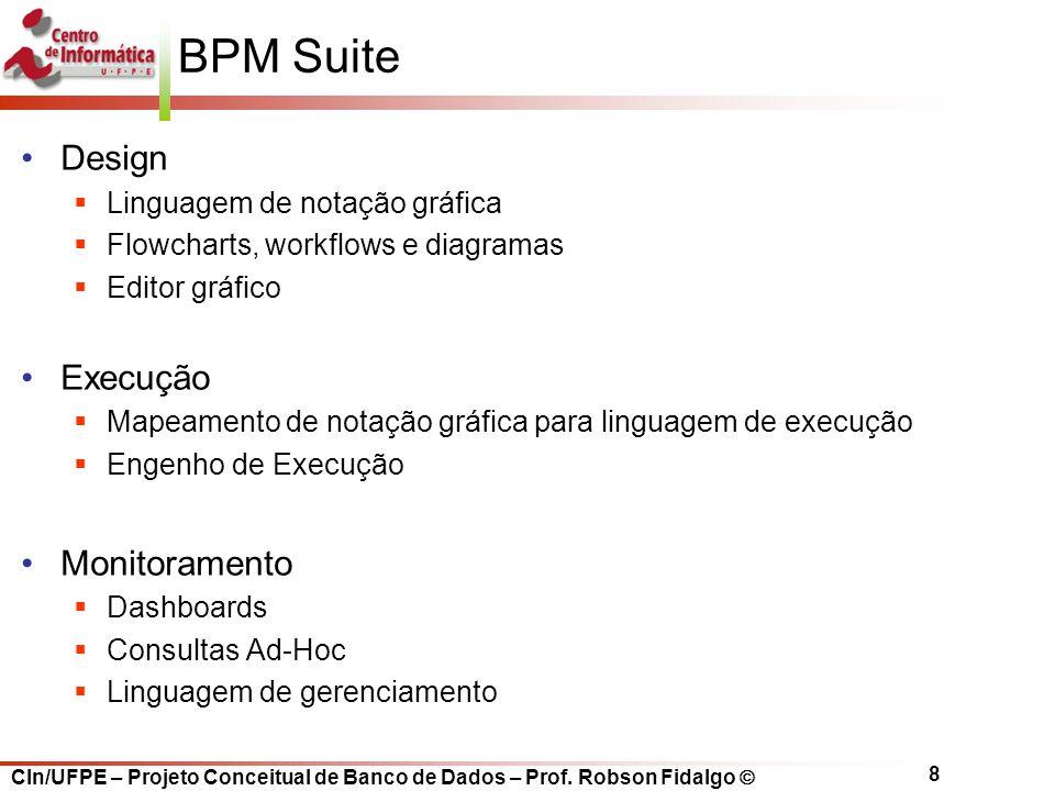 CIn/UFPE – Projeto Conceitual de Banco de Dados – Prof. Robson Fidalgo  8 BPM Suite Design  Linguagem de notação gráfica  Flowcharts, workflows e d