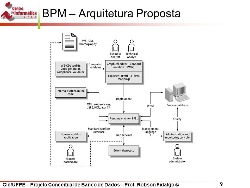 CIn/UFPE – Projeto Conceitual de Banco de Dados – Prof. Robson Fidalgo  9 BPM – Arquitetura Proposta