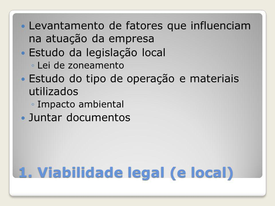 1. Viabilidade legal (e local) Levantamento de fatores que influenciam na atuação da empresa Estudo da legislação local ◦Lei de zoneamento Estudo do t