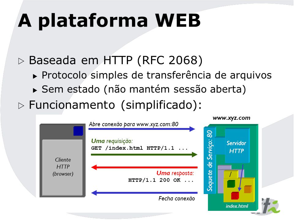 A plataforma WEB  Baseada em HTTP (RFC 2068)  Protocolo simples de transferência de arquivos  Sem estado (não mantém sessão aberta)  Funcionamento (simplificado):