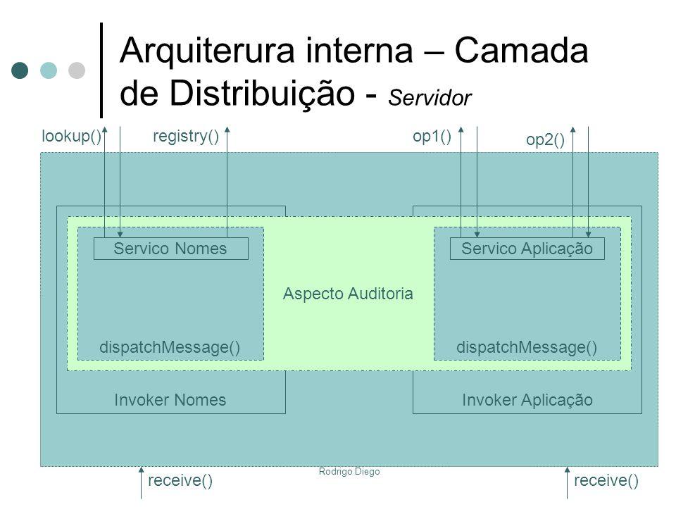Rodrigo Diego Invoker AplicaçãoInvoker Nomes Aspecto Auditoria dispatchMessage() Arquiterura interna – Camada de Distribuição - Servidor receive() Ser