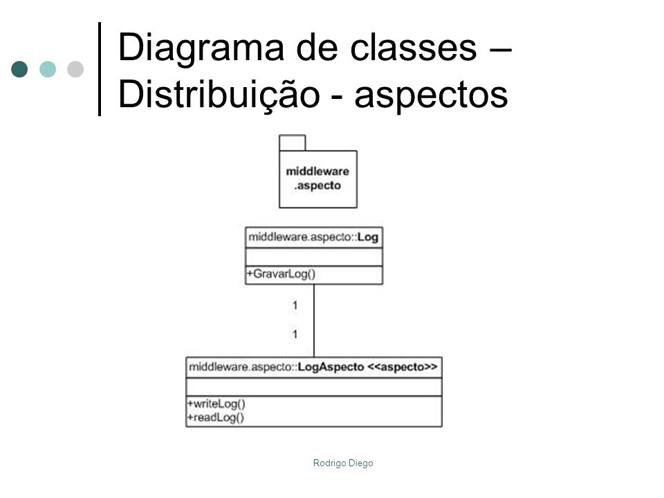 Rodrigo Diego Diagrama de classes – Distribuição - aspectos