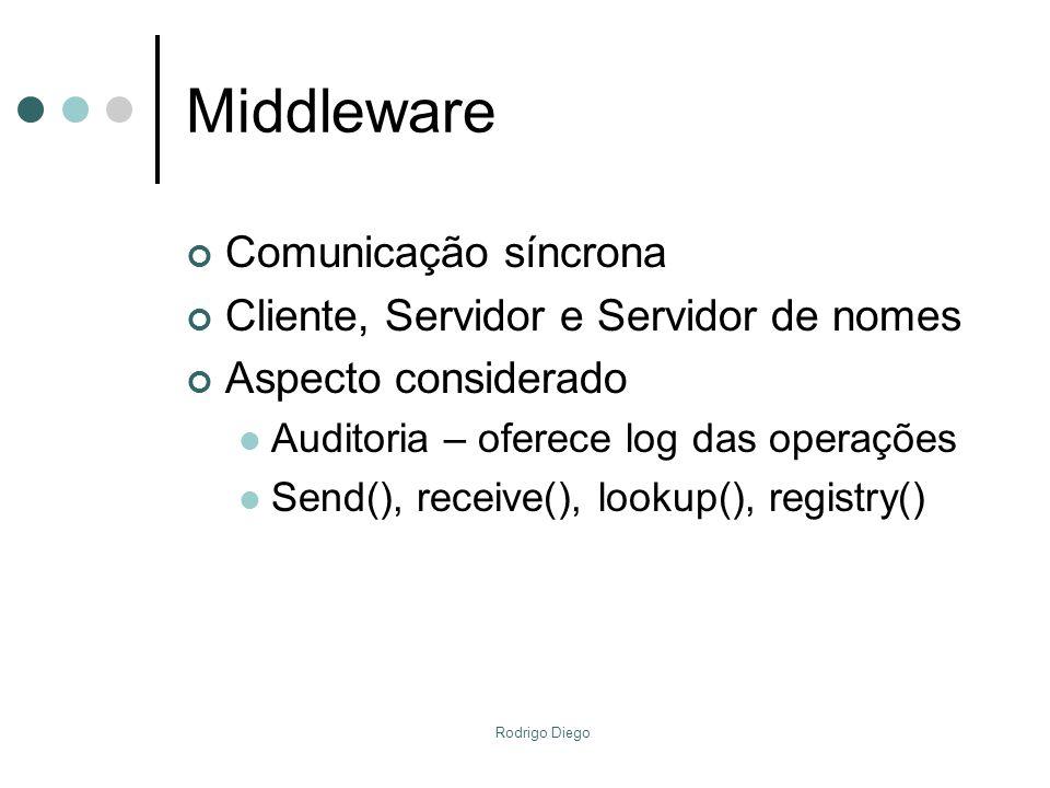 Rodrigo Diego Middleware Comunicação síncrona Cliente, Servidor e Servidor de nomes Aspecto considerado Auditoria – oferece log das operações Send(),