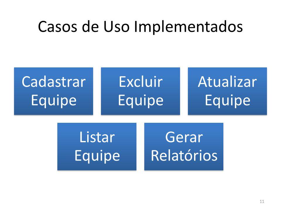 Casos de Uso Implementados Cadastrar Equipe Excluir Equipe Atualizar Equipe Listar Equipe Gerar Relatórios 11