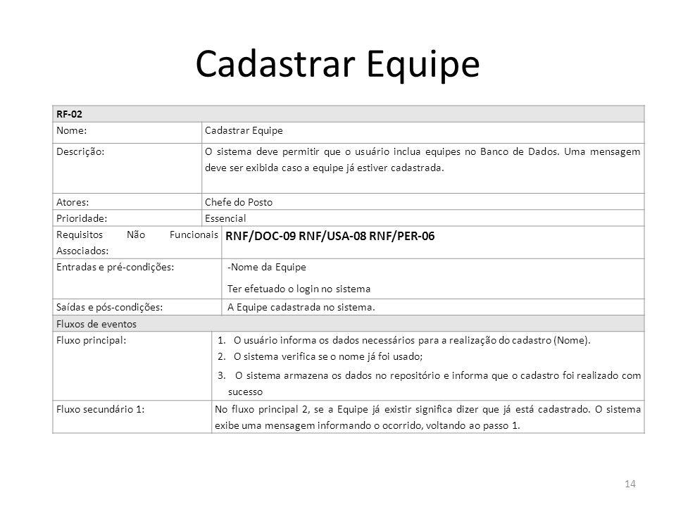 Cadastrar Equipe 14 RF-02 Nome:Cadastrar Equipe Descrição: O sistema deve permitir que o usuário inclua equipes no Banco de Dados.