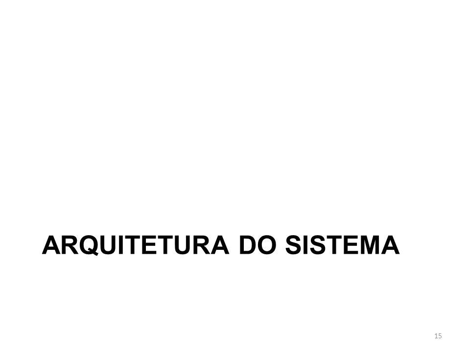 ARQUITETURA DO SISTEMA 15