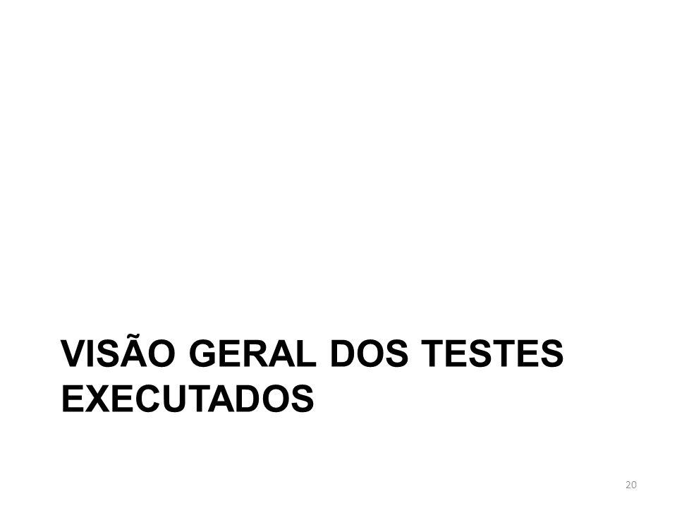 VISÃO GERAL DOS TESTES EXECUTADOS 20