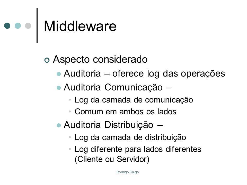 Rodrigo Diego Middleware Aspecto considerado Auditoria – oferece log das operações Auditoria Comunicação – Log da camada de comunicação Comum em ambos