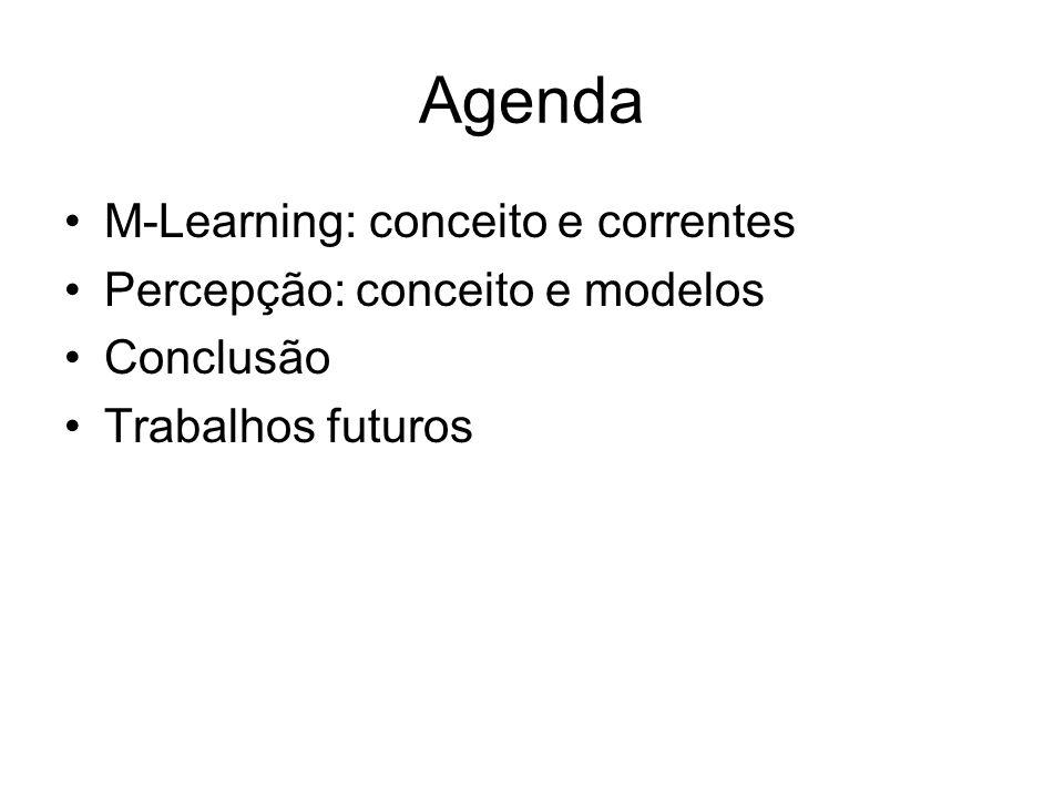 Agenda M-Learning: conceito e correntes Percepção: conceito e modelos Conclusão Trabalhos futuros