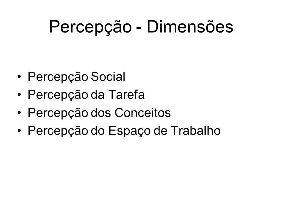 Percepção - Dimensões Percepção Social Percepção da Tarefa Percepção dos Conceitos Percepção do Espaço de Trabalho