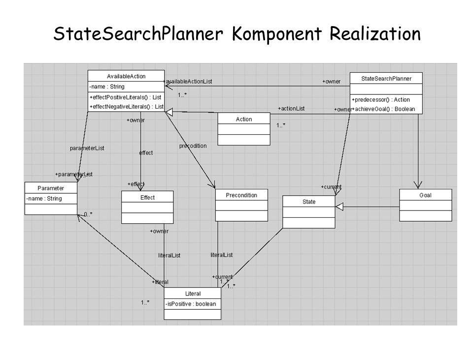 StateSearchPlanner Komponent Realization