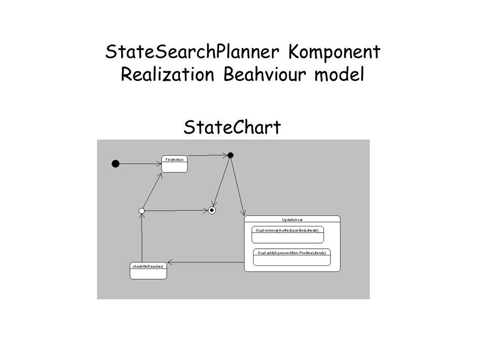 StateSearchPlanner Komponent Realization Beahviour model StateChart