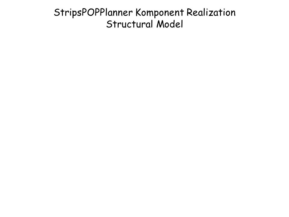 StripsPOPPlanner Komponent Realization Structural Model