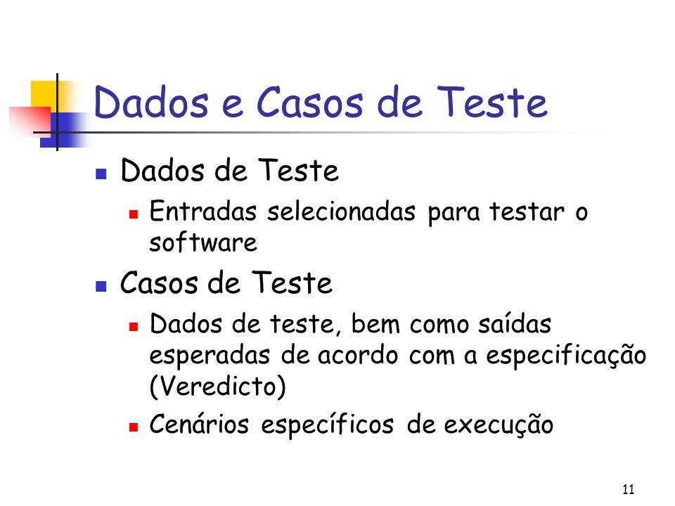 11 Dados e Casos de Teste Dados de Teste Entradas selecionadas para testar o software Casos de Teste Dados de teste, bem como saídas esperadas de acor