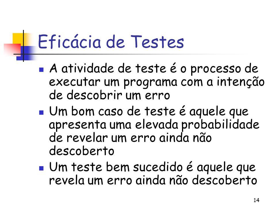 14 Eficácia de Testes A atividade de teste é o processo de executar um programa com a intenção de descobrir um erro Um bom caso de teste é aquele que