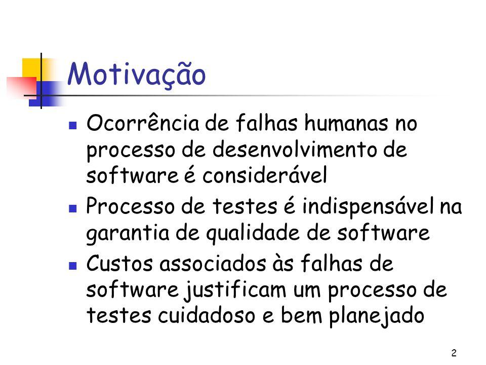 2 Motivação Ocorrência de falhas humanas no processo de desenvolvimento de software é considerável Processo de testes é indispensável na garantia de q