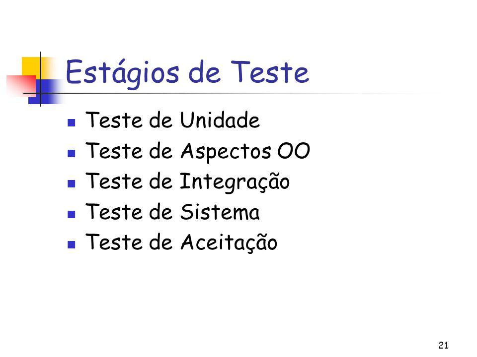 21 Estágios de Teste Teste de Unidade Teste de Aspectos OO Teste de Integração Teste de Sistema Teste de Aceitação