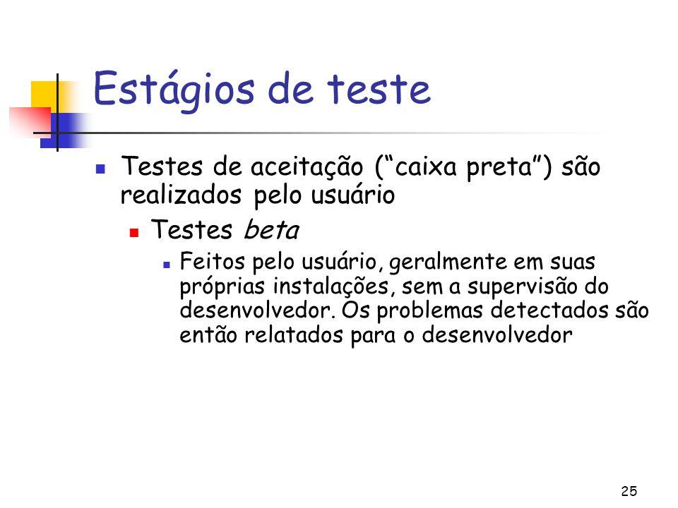 """25 Estágios de teste Testes de aceitação (""""caixa preta"""") são realizados pelo usuário Testes beta Feitos pelo usuário, geralmente em suas próprias inst"""