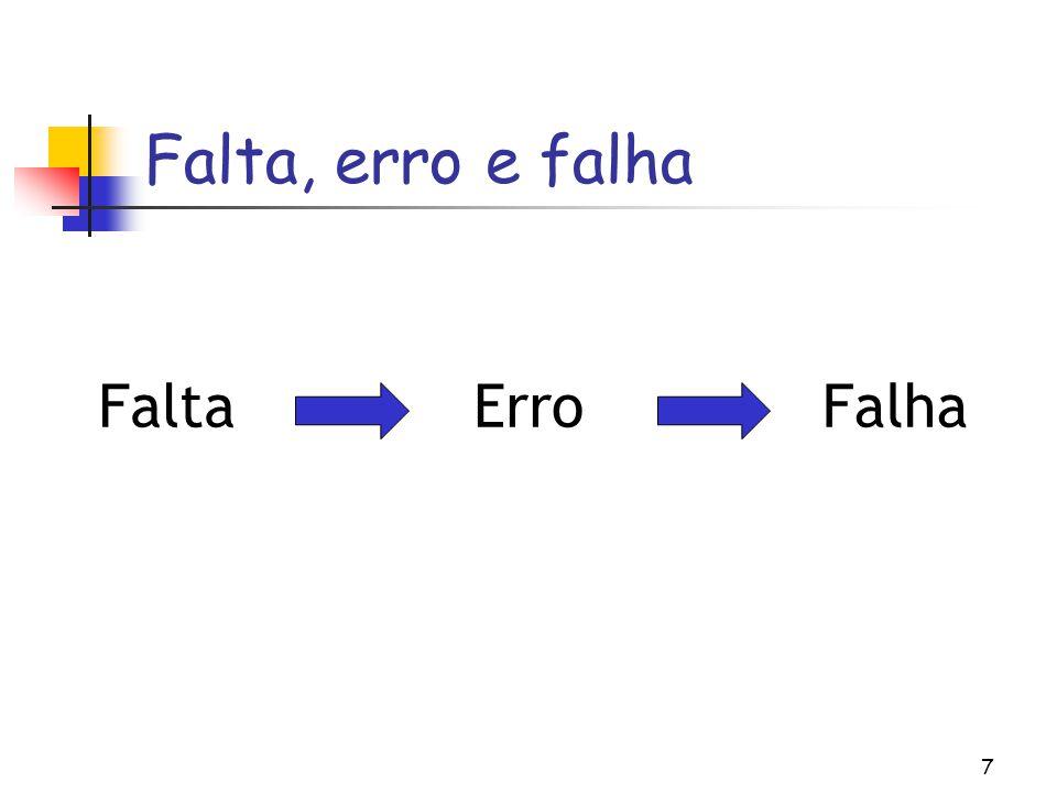 7 Falta, erro e falha FaltaErroFalha