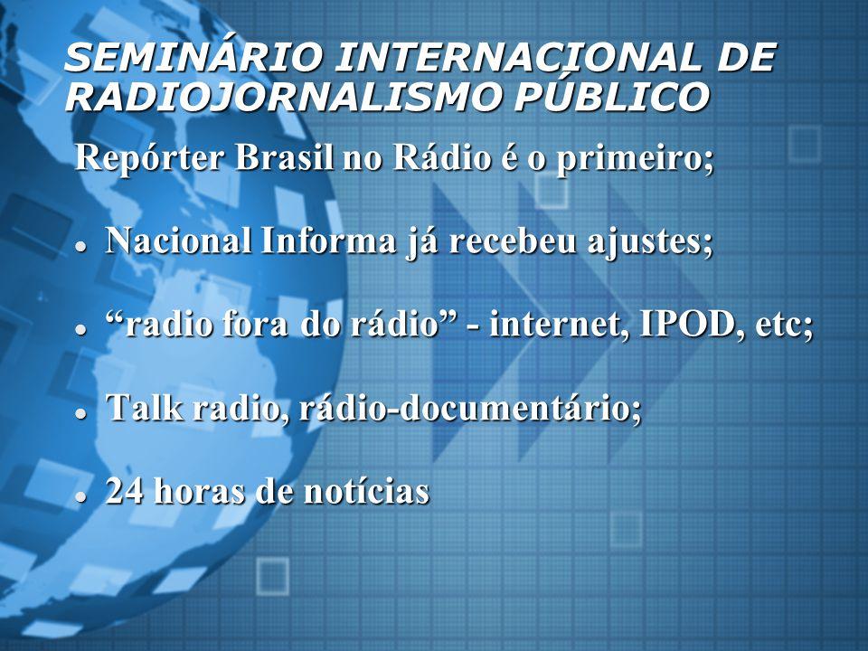SEMINÁRIO INTERNACIONAL DE RADIOJORNALISMO PÚBLICO Repórter Brasil no Rádio é o primeiro; Nacional Informa já recebeu ajustes; Nacional Informa já recebeu ajustes; radio fora do rádio - internet, IPOD, etc; radio fora do rádio - internet, IPOD, etc; Talk radio, rádio-documentário; Talk radio, rádio-documentário; 24 horas de notícias 24 horas de notícias