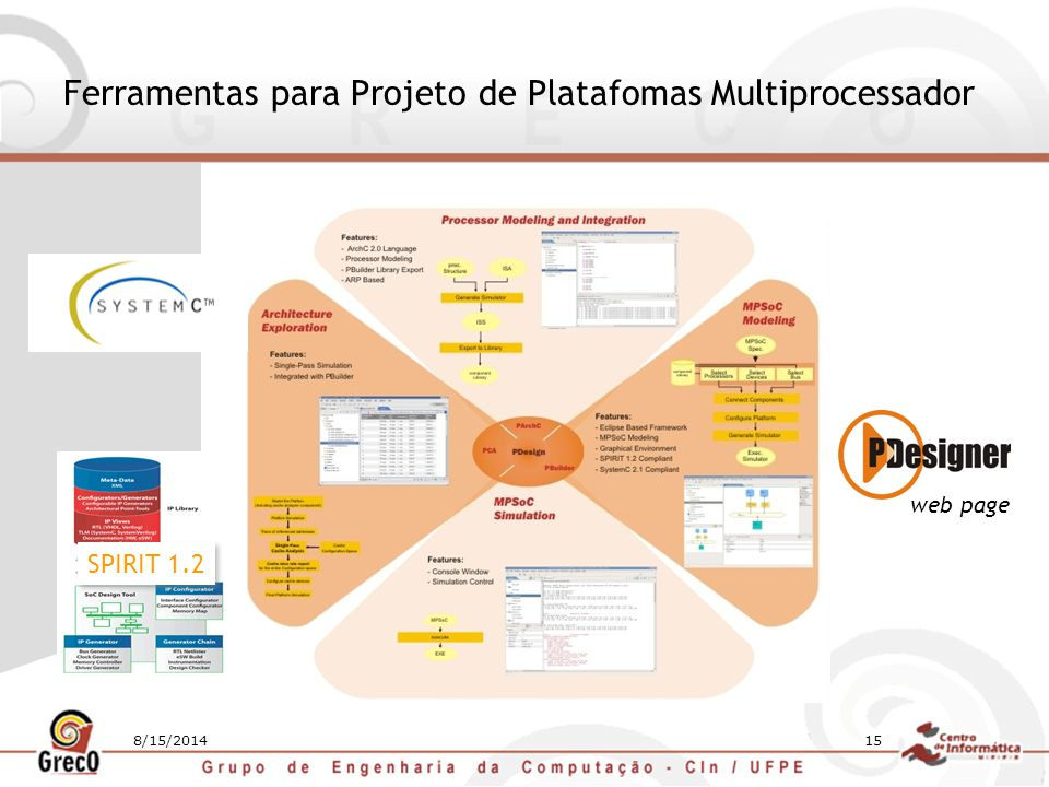 8/15/201415 Ferramentas para Projeto de Platafomas Multiprocessador SPIRIT 1.2 web page