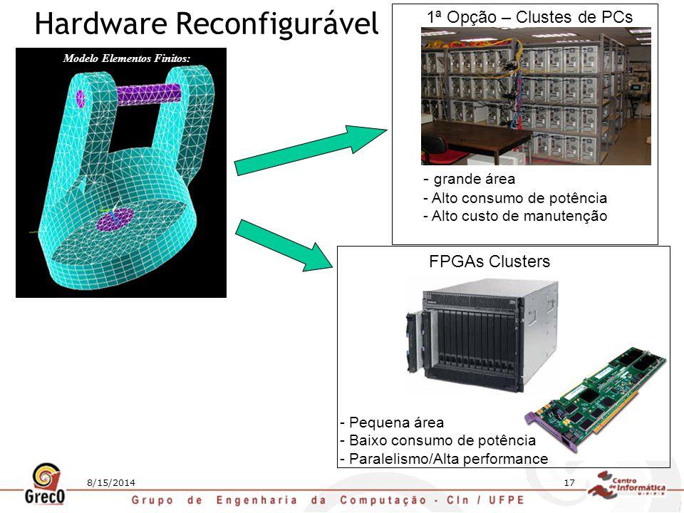 8/15/201417 Hardware Reconfigurável Modelo Elementos Finitos: 1ª Opção – Clustes de PCs - grande área - Alto consumo de potência - Alto custo de manut