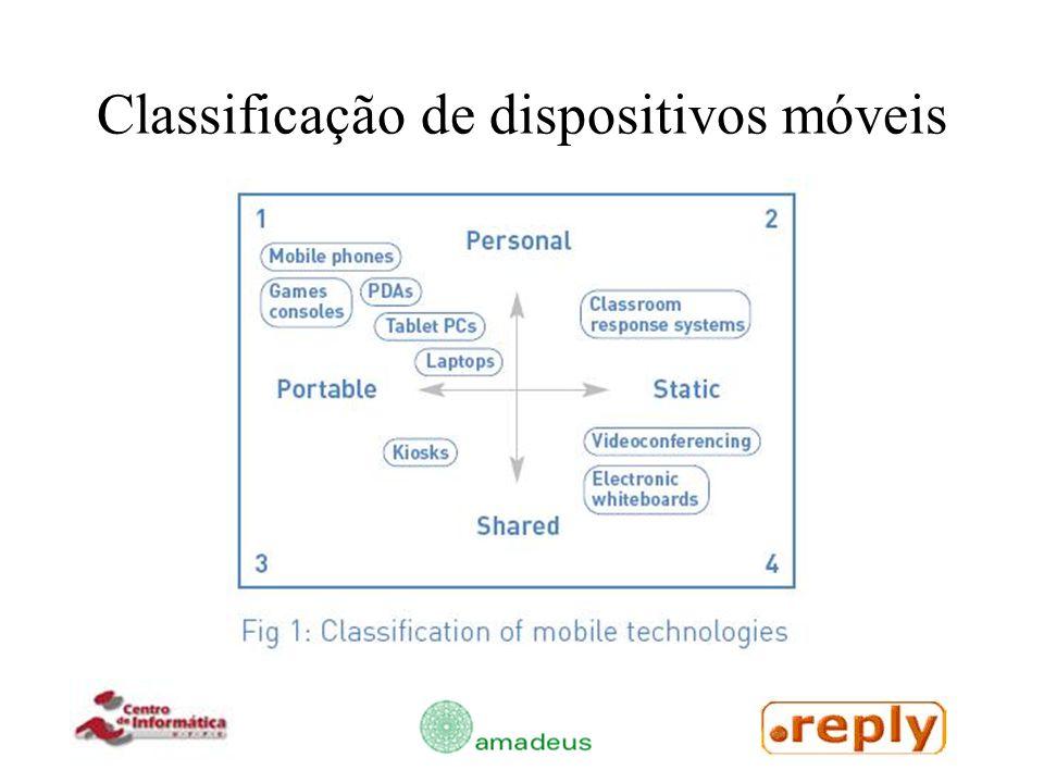 Classificação de dispositivos móveis