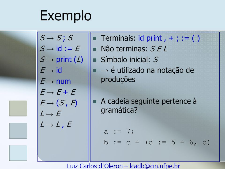 Luiz Carlos d´Oleron – lcadb@cin.ufpe.br Exemplo S → S ; S S → id := E S → print (L) E → id E → num E → E + E E → (S, E) L → E L → L, E Terminais: id